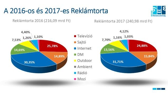 reklamtorta_2017